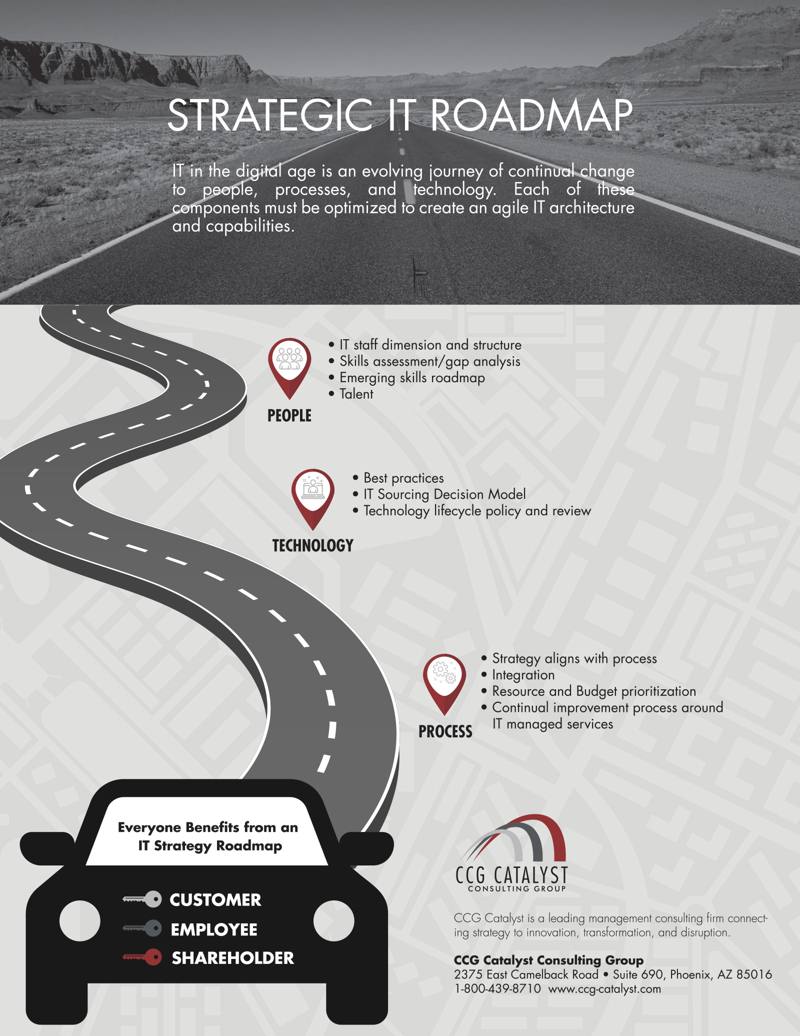 Strategic IT Roadmap by CCG Catalyst Consulting Group